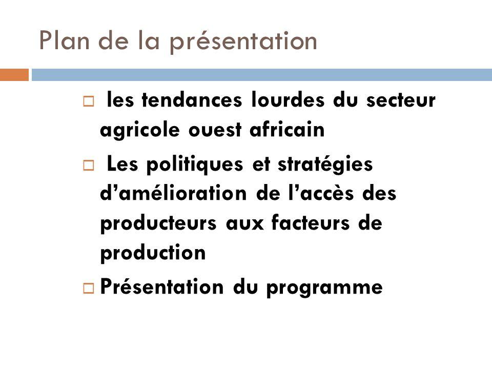 Plan de la présentation les tendances lourdes du secteur agricole ouest africain Les politiques et stratégies damélioration de laccès des producteurs aux facteurs de production Présentation du programme