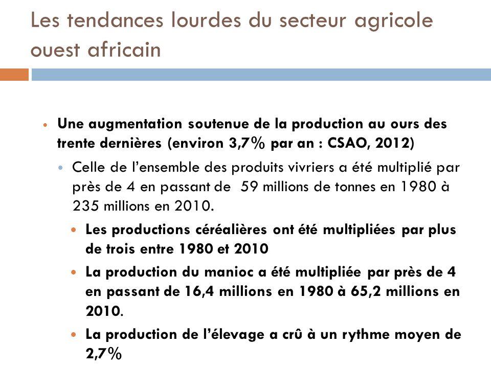 Les tendances lourdes du secteur agricole ouest africain Une augmentation soutenue de la production au ours des trente dernières (environ 3,7% par an : CSAO, 2012) Celle de lensemble des produits vivriers a été multiplié par près de 4 en passant de 59 millions de tonnes en 1980 à 235 millions en 2010.