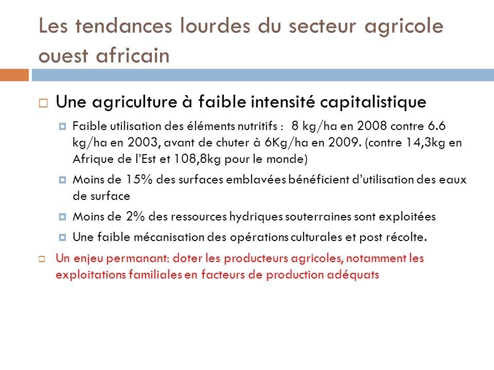 Les tendances lourdes du secteur agricole ouest africain Une agriculture à faible intensité capitalistique Faible utilisation des éléments nutritifs : 8 kg/ha en 2008 contre 6.6 kg/ha en 2003, avant de chuter à 6Kg/ha en 2009.