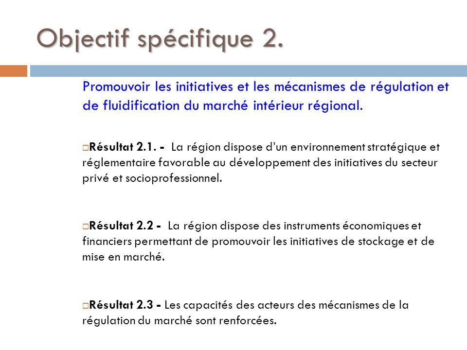 Objectif spécifique 2. Promouvoir les initiatives et les mécanismes de régulation et de fluidification du marché intérieur régional. Résultat 2.1. - L