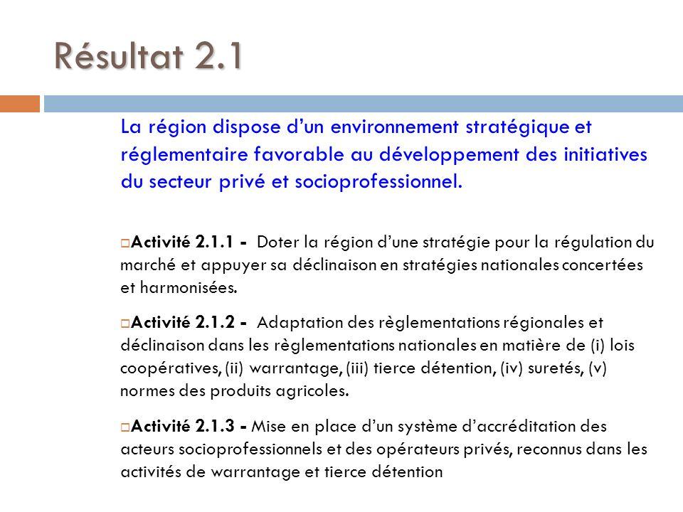 Résultat 2.1 La région dispose dun environnement stratégique et réglementaire favorable au développement des initiatives du secteur privé et socioprof
