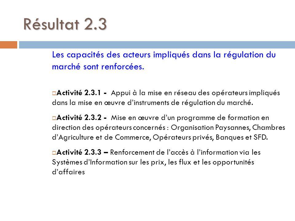 Résultat 2.3 Les capacités des acteurs impliqués dans la régulation du marché sont renforcées. Activité 2.3.1 - Appui à la mise en réseau des opérateu