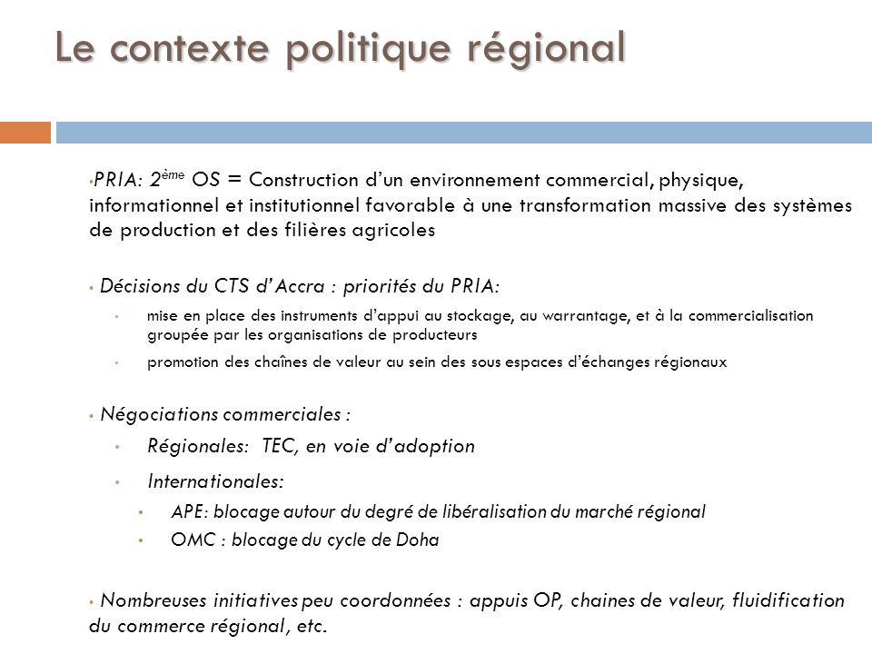 Le contexte politique régional PRIA: 2 ème OS = Construction dun environnement commercial, physique, informationnel et institutionnel favorable à une
