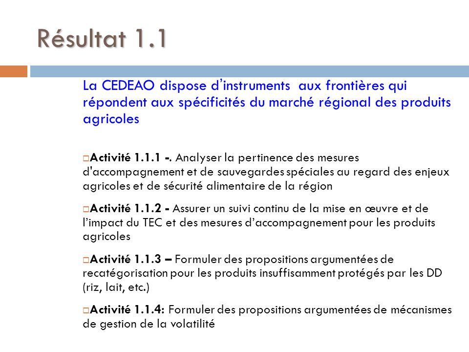 Résultat 1.1 La CEDEAO dispose dinstruments aux frontières qui répondent aux spécificités du marché régional des produits agricoles Activité 1.1.1 -.