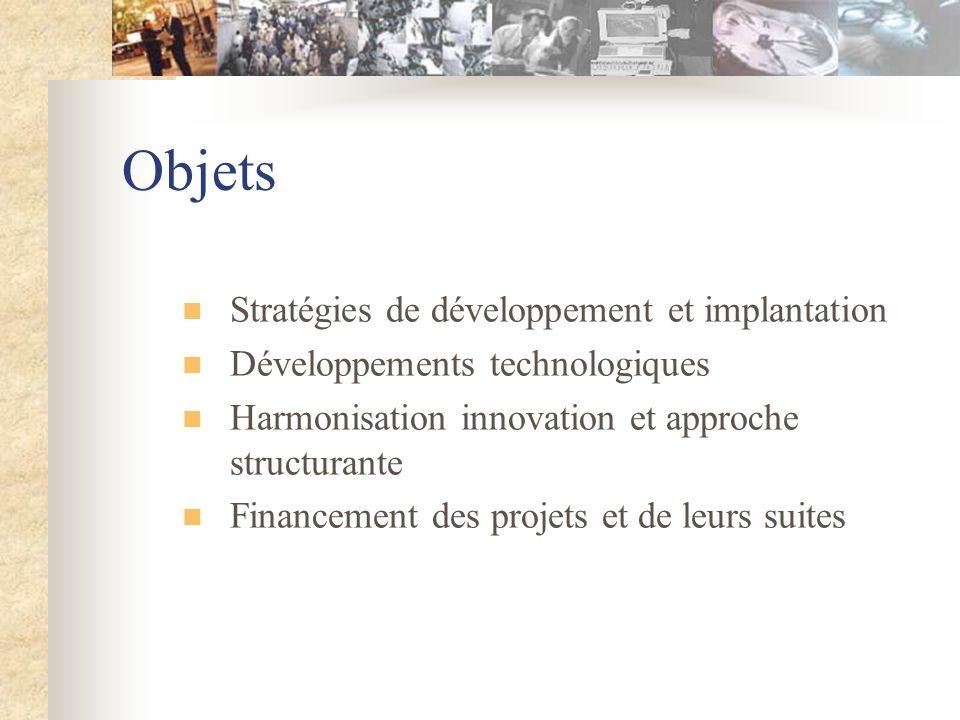 Objets Stratégies de développement et implantation Développements technologiques Harmonisation innovation et approche structurante Financement des projets et de leurs suites