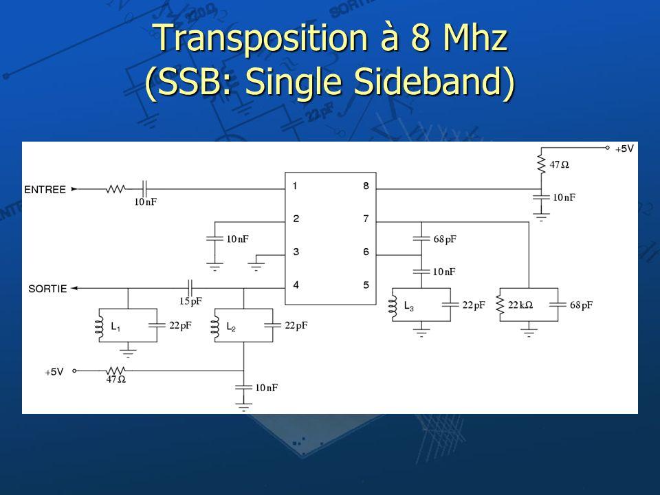 Transposition à 8 Mhz (SSB: Single Sideband)