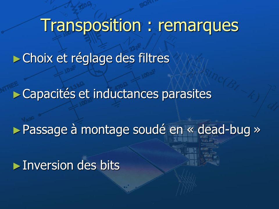 Transposition : remarques Choix et réglage des filtres Choix et réglage des filtres Capacités et inductances parasites Capacités et inductances parasi