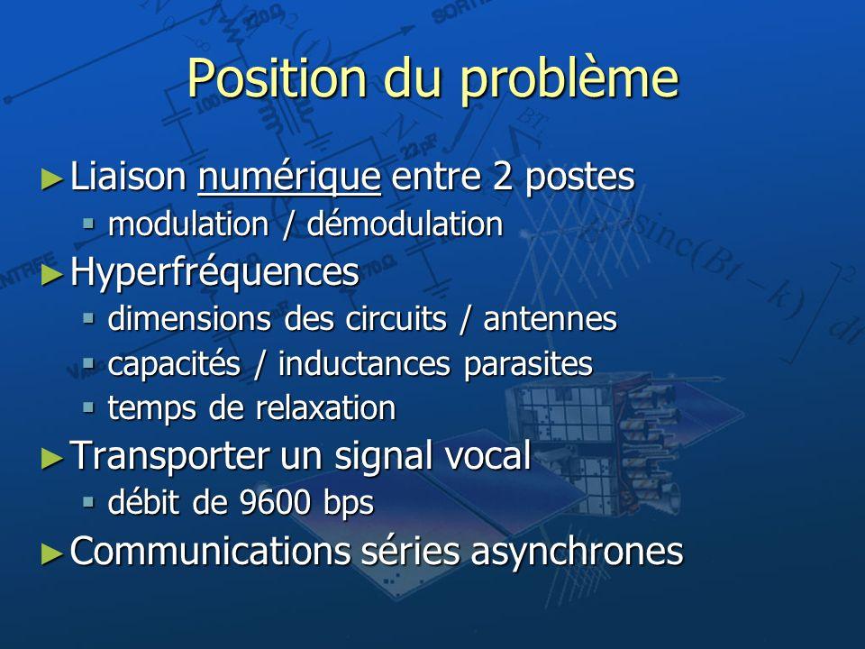 Position du problème Liaison numérique entre 2 postes Liaison numérique entre 2 postes modulation / démodulation modulation / démodulation Hyperfréque