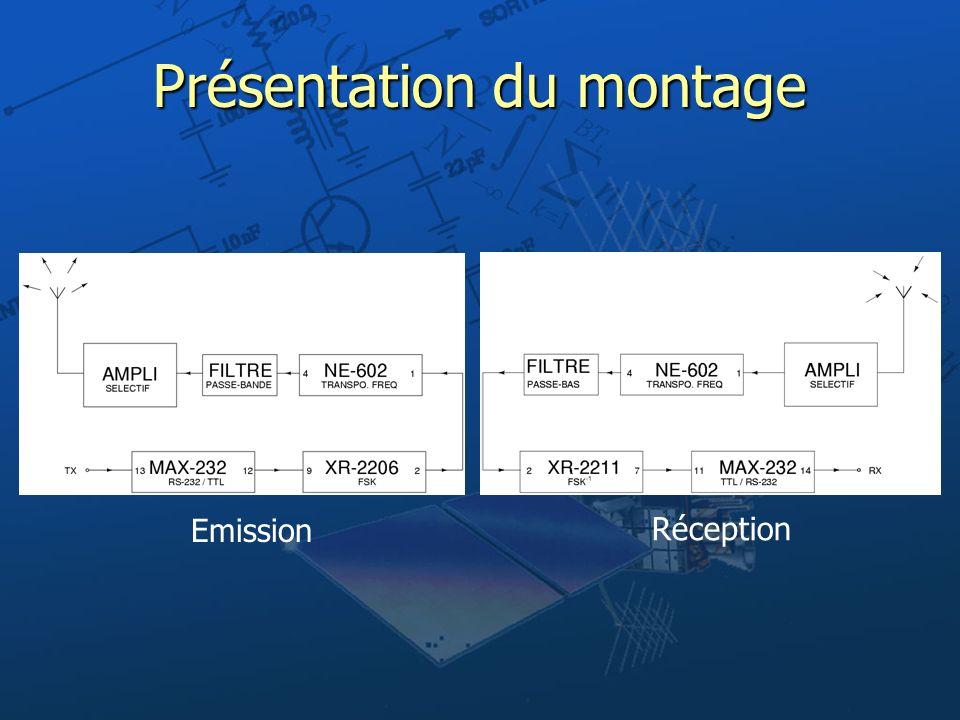 Présentation du montage Emission Réception