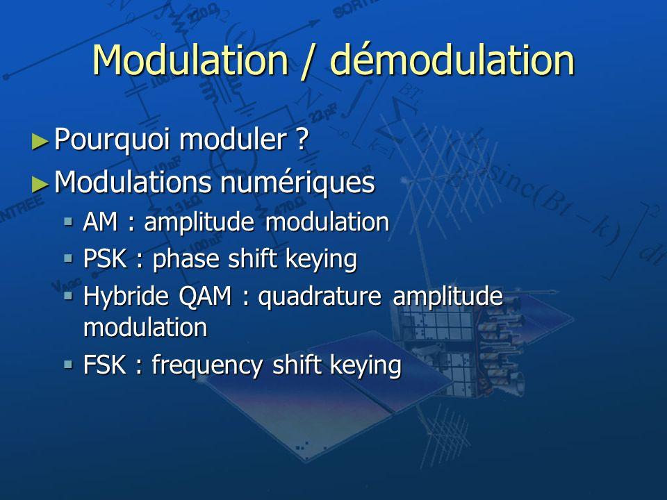 Modulation / démodulation Pourquoi moduler ? Pourquoi moduler ? Modulations numériques Modulations numériques AM : amplitude modulation AM : amplitude