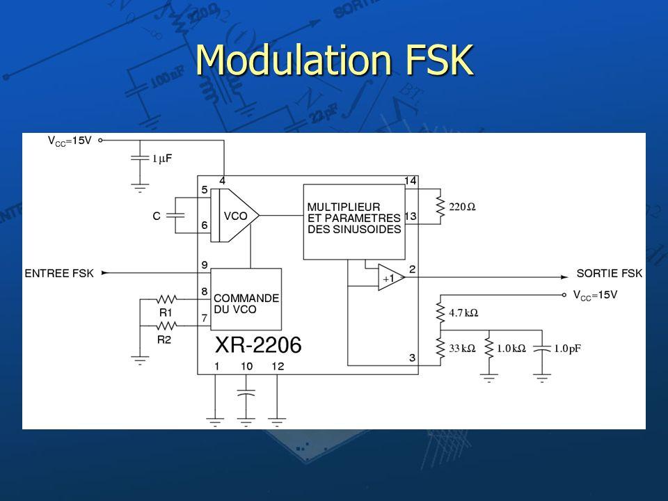 Modulation FSK
