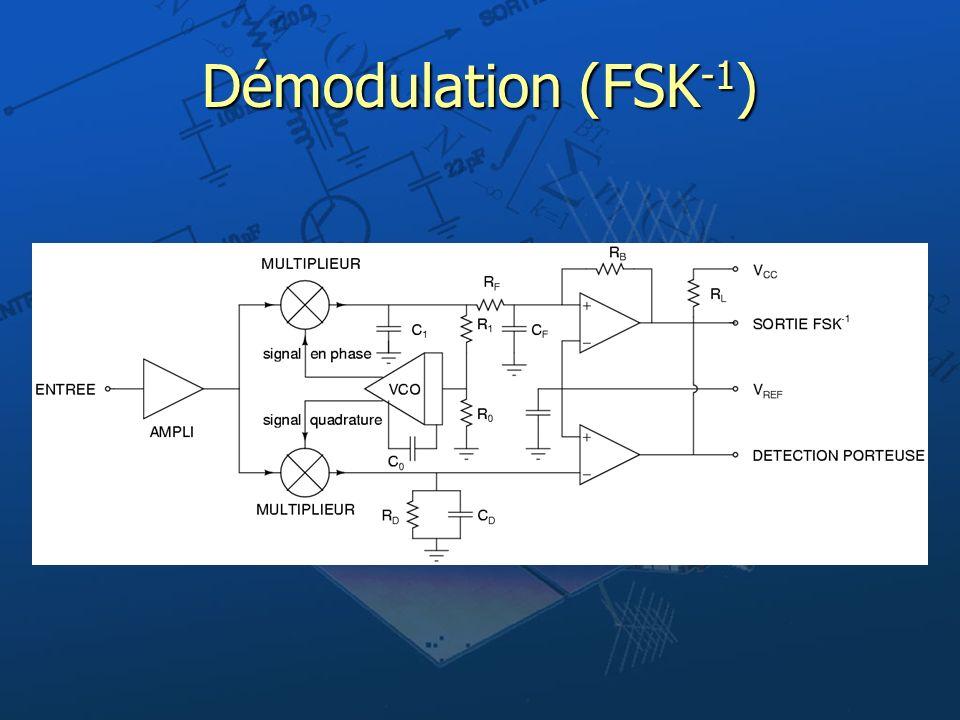 Démodulation (FSK -1 )