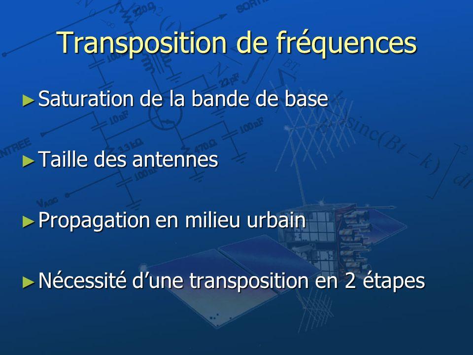 Transposition de fréquences Saturation de la bande de base Saturation de la bande de base Taille des antennes Taille des antennes Propagation en milie