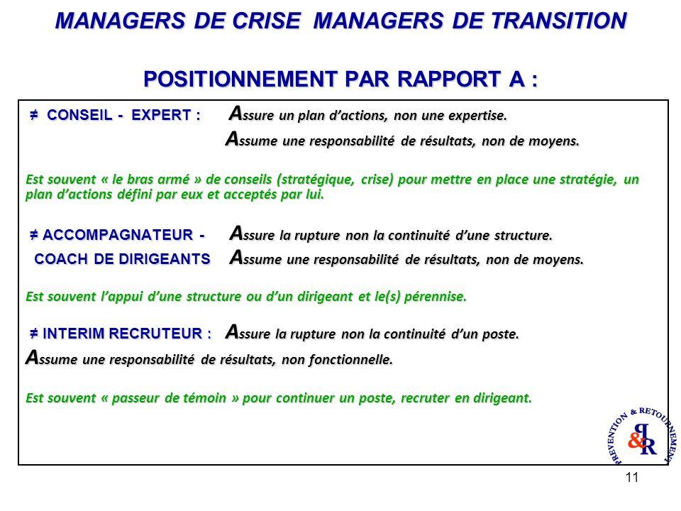 11 MANAGERS DE CRISE MANAGERS DE TRANSITION POSITIONNEMENT PAR RAPPORT A : CONSEIL - EXPERT : A ssure un plan dactions, non une expertise.