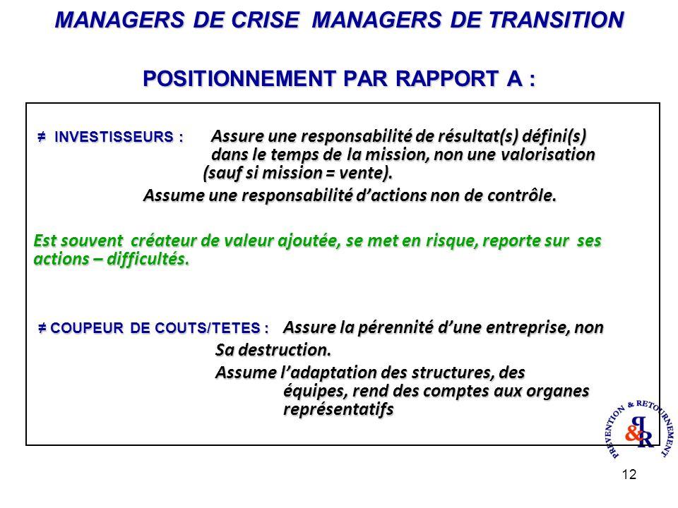 12 MANAGERS DE CRISE MANAGERS DE TRANSITION POSITIONNEMENT PAR RAPPORT A : INVESTISSEURS : Assure une responsabilité de résultat(s) défini(s) dans le temps de la mission, non une valorisation (sauf si mission = vente).