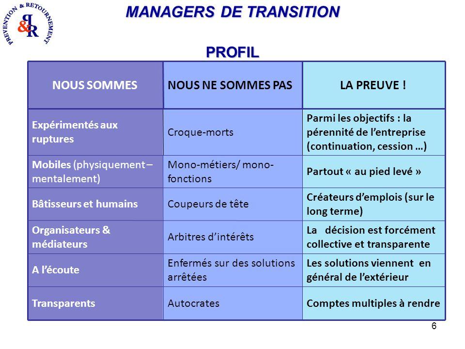7 MANAGERS DE CRISE MANAGERS DE TRANSITION PROFIL Et la SYM – PATHIE ? Et la VIOLENCE ?