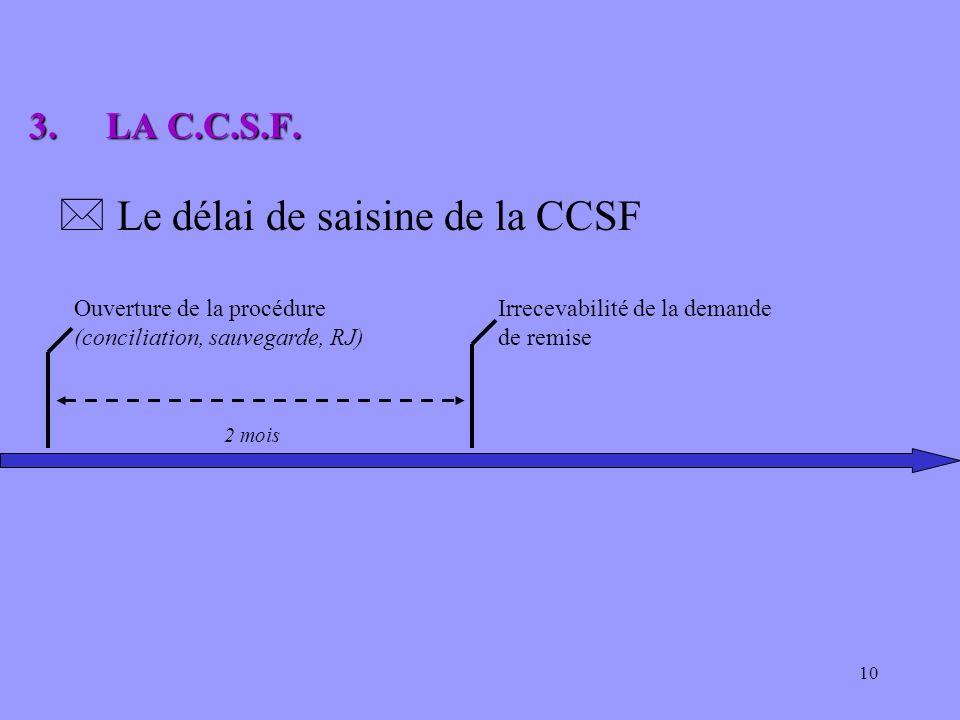 10 Ouverture de la procédure (conciliation, sauvegarde, RJ) Irrecevabilité de la demande de remise 2 mois * Le délai de saisine de la CCSF 3.LA C.C.S.