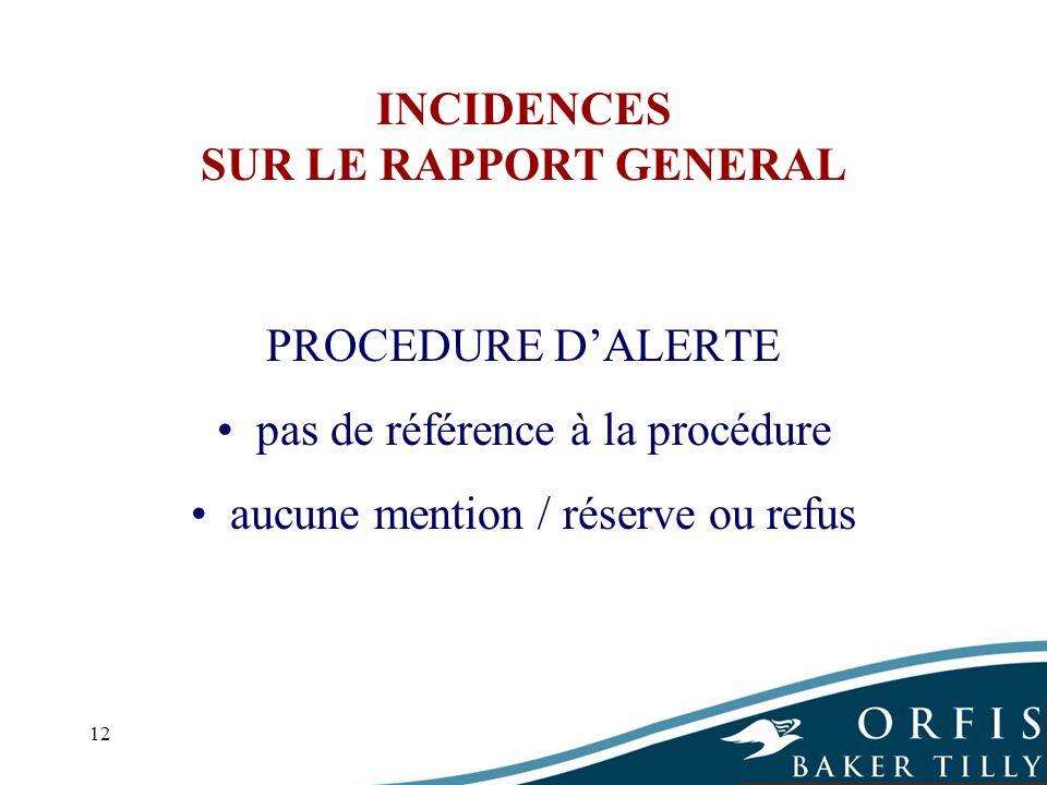 12 INCIDENCES SUR LE RAPPORT GENERAL PROCEDURE DALERTE pas de référence à la procédure aucune mention / réserve ou refus
