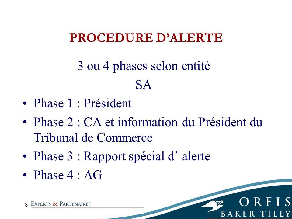 8 PROCEDURE DALERTE 3 ou 4 phases selon entité SA Phase 1 : Président Phase 2 : CA et information du Président du Tribunal de Commerce Phase 3 : Rappo