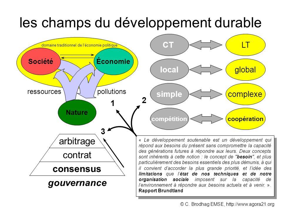 les champs du développement durable 2 local CT simple compétition global LT complexe coopération domaine traditionnel de l'économie politique Nature É