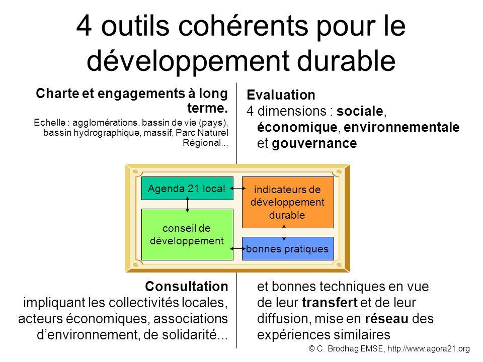 4 outils cohérents pour le développement durable Agenda 21 local Charte et engagements à long terme. Echelle : agglomérations, bassin de vie (pays), b