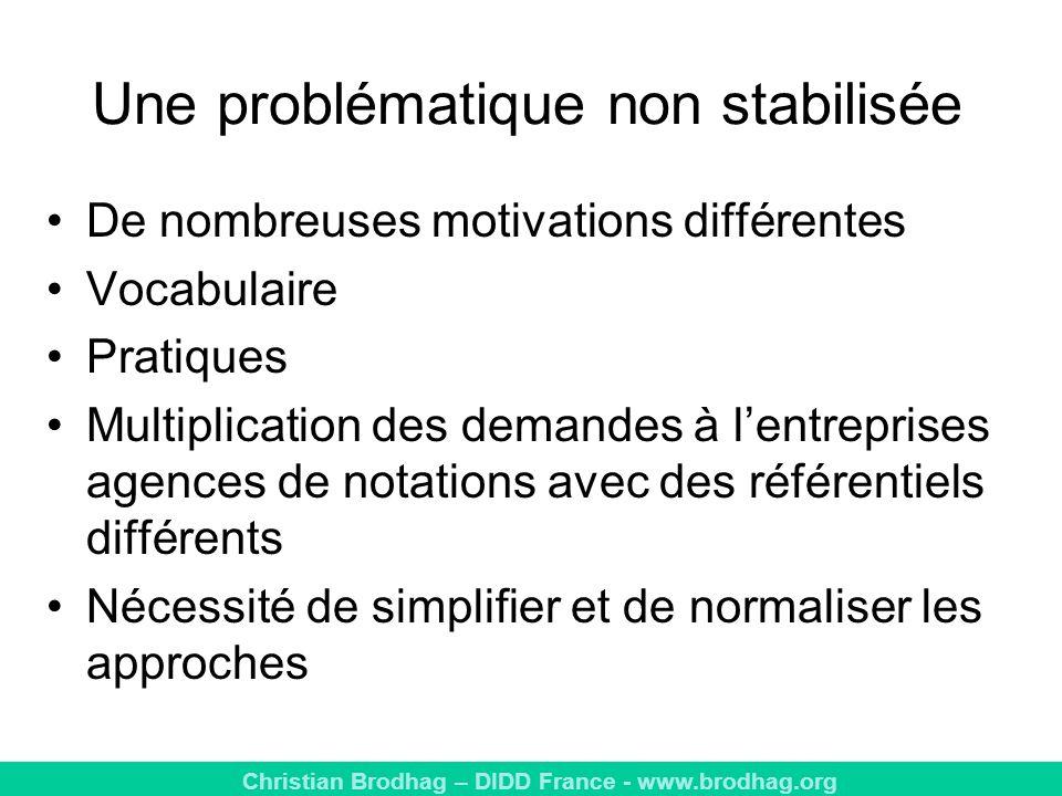 Christian Brodhag – DIDD France - www.brodhag.org Une problématique non stabilisée De nombreuses motivations différentes Vocabulaire Pratiques Multiplication des demandes à lentreprises agences de notations avec des référentiels différents Nécessité de simplifier et de normaliser les approches