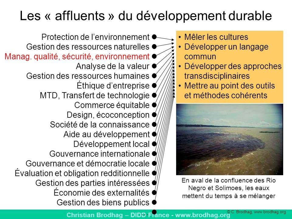 Christian Brodhag – DIDD France - www.brodhag.org Les « affluents » du développement durable En aval de la confluence des Rio Negro et Solimoes, les eaux mettent du temps à se mélanger Protection de lenvironnement Gestion des ressources naturelles Manag.