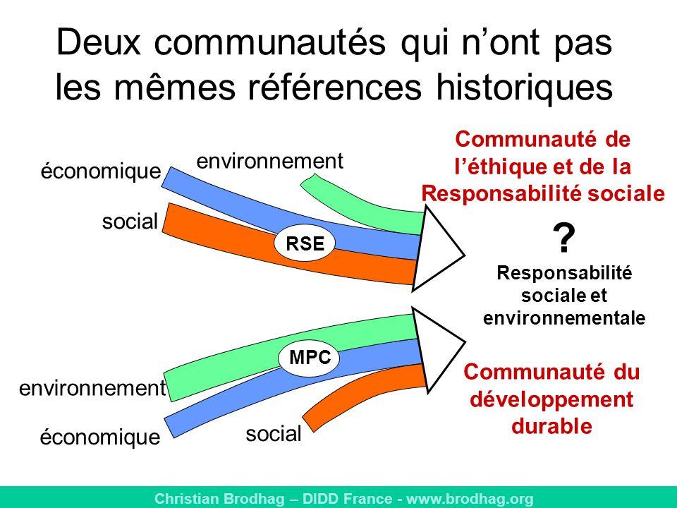 Christian Brodhag – DIDD France - www.brodhag.org Deux communautés qui nont pas les mêmes références historiques économique social environnement RSE économique social environnement MPC .