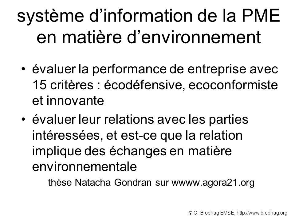 système dinformation de la PME en matière denvironnement évaluer la performance de entreprise avec 15 critères : écodéfensive, ecoconformiste et innovante évaluer leur relations avec les parties intéressées, et est-ce que la relation implique des échanges en matière environnementale thèse Natacha Gondran sur wwww.agora21.org © C.