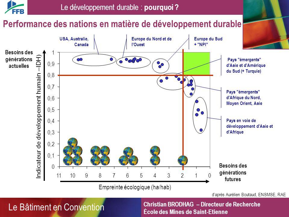 Nom de l'intervenant Fonction de l'intervenant Le Bâtiment en Convention Christian BRODHAG – Directeur de Recherche École des Mines de Saint-Etienne C
