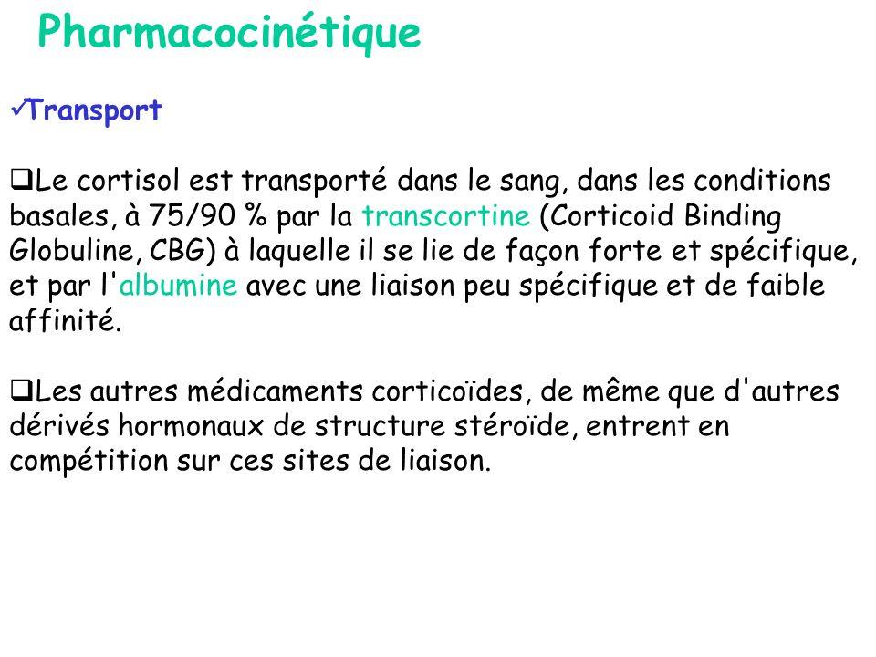 Transport Le cortisol est transporté dans le sang, dans les conditions basales, à 75/90 % par la transcortine (Corticoid Binding Globuline, CBG) à laq