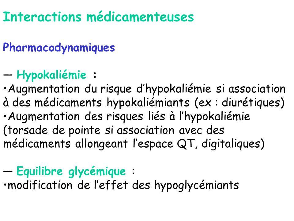 Interactions médicamenteuses Pharmacodynamiques Hypokaliémie : Augmentation du risque dhypokaliémie si association à des médicaments hypokaliémiants (