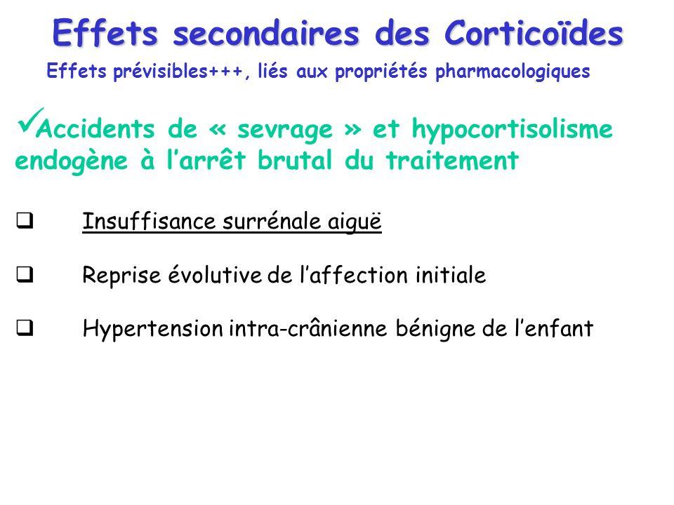 Accidents de « sevrage » et hypocortisolisme endogène à larrêt brutal du traitement Insuffisance surrénale aiguë Reprise évolutive de laffection initi