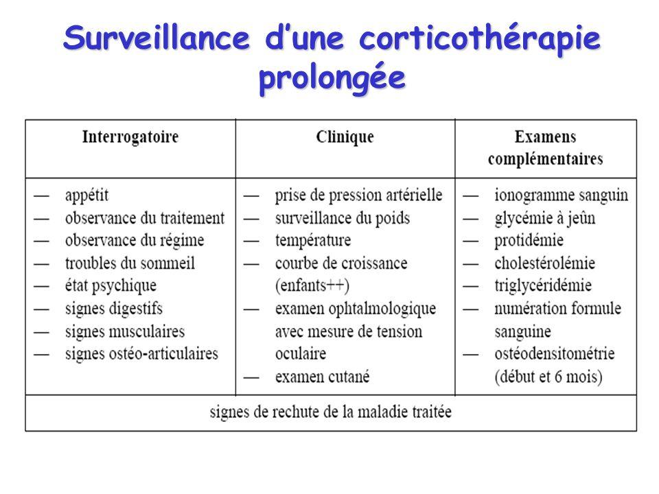 Surveillance dune corticothérapie prolongée