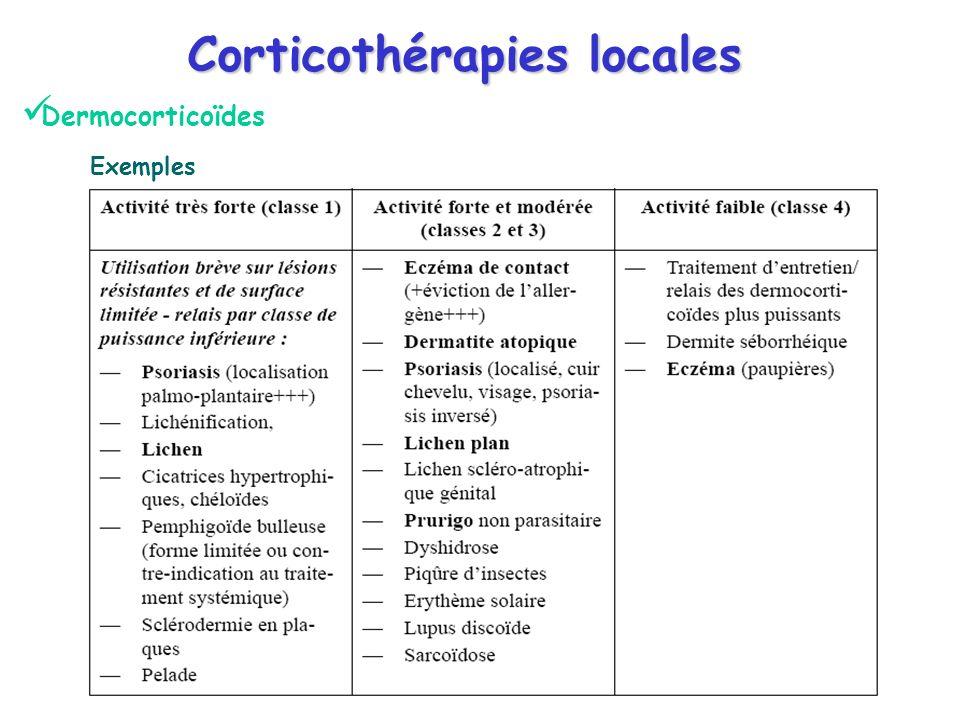 Corticothérapies locales Dermocorticoïdes Exemples