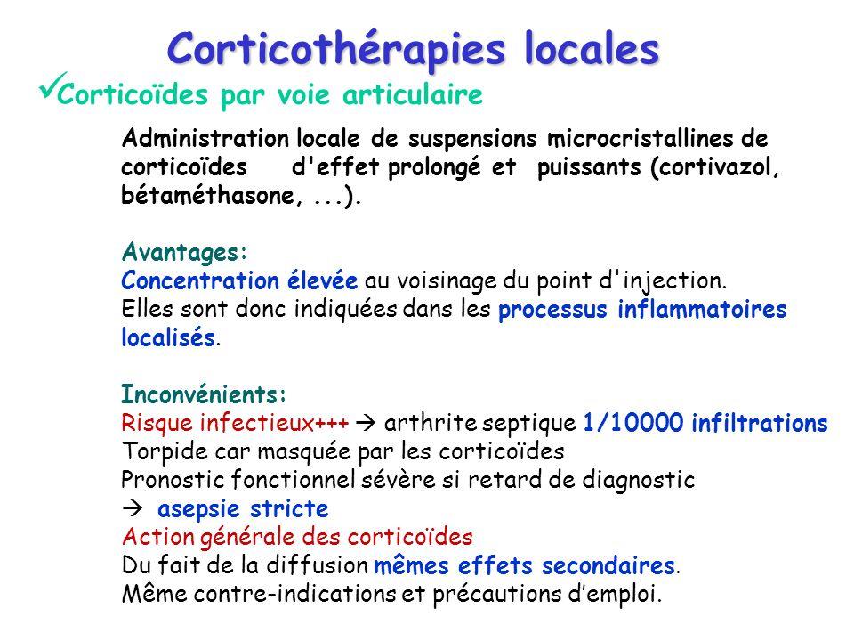 Corticothérapies locales Corticoïdes par voie articulaire Administration locale de suspensions microcristallines de corticoïdes d'effet prolongé et pu