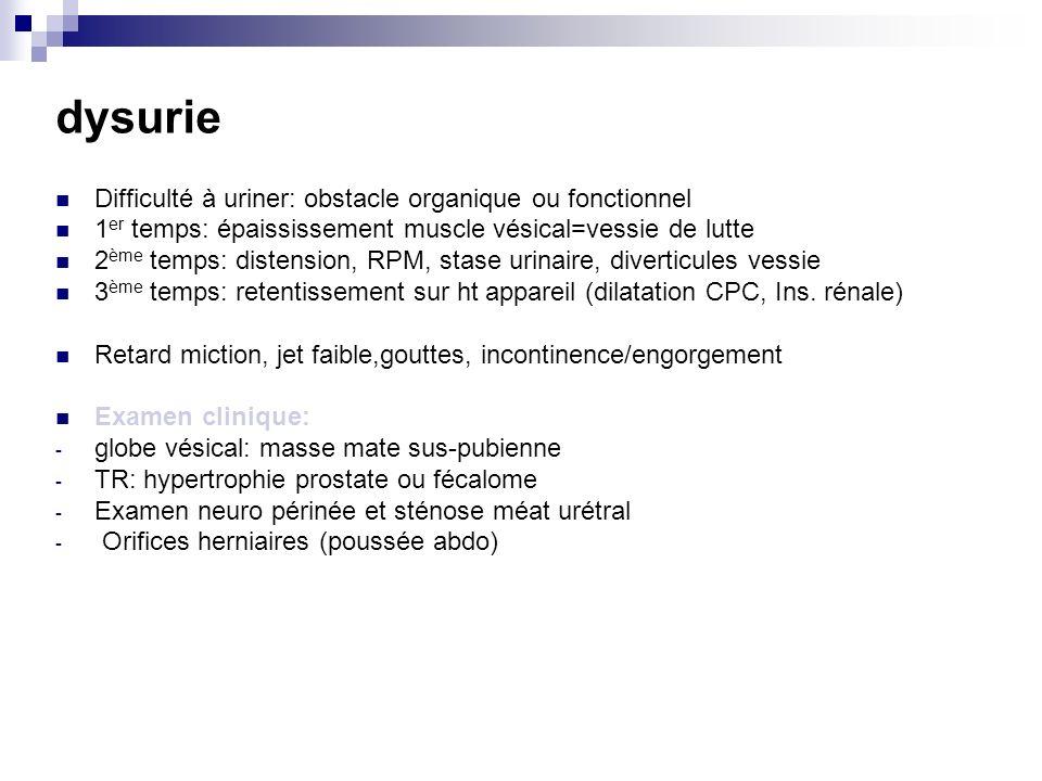 dysurie Difficulté à uriner: obstacle organique ou fonctionnel 1 er temps: épaississement muscle vésical=vessie de lutte 2 ème temps: distension, RPM,