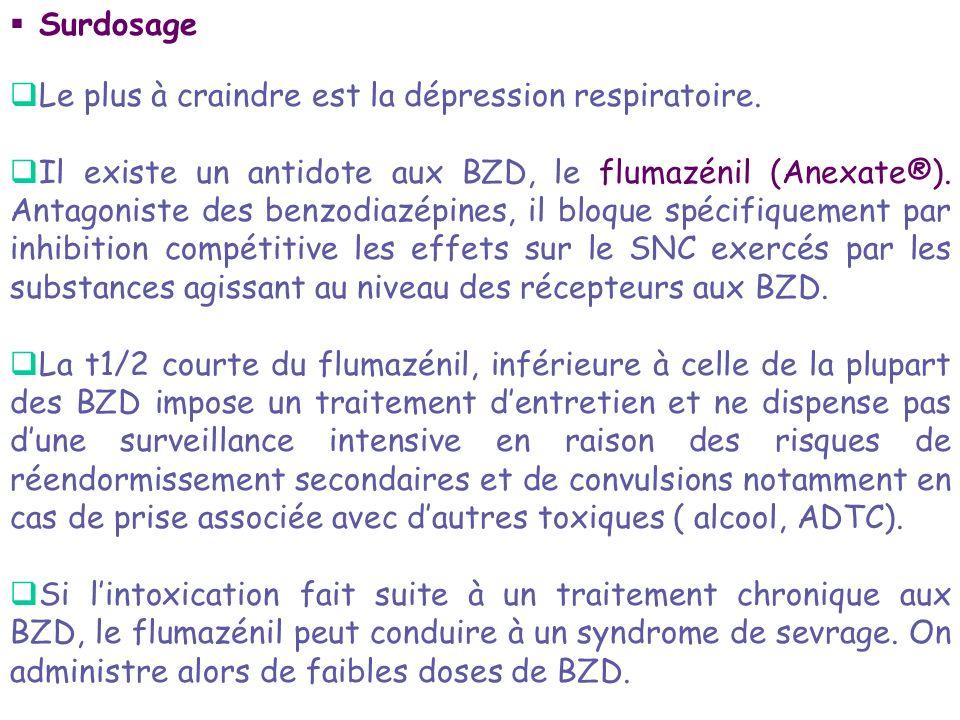 Surdosage Le plus à craindre est la dépression respiratoire. Il existe un antidote aux BZD, le flumazénil (Anexate®). Antagoniste des benzodiazépines,