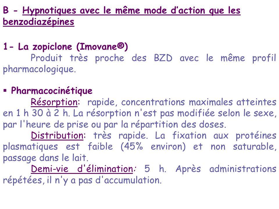 B - Hypnotiques avec le même mode daction que les benzodiazépines 1- La zopiclone (Imovane®) Produit très proche des BZD avec le même profil pharmacol