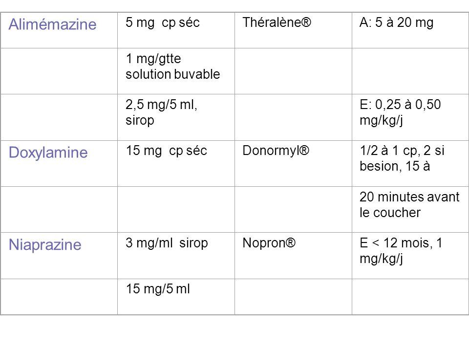 Alimémazine 5 mg cp sécThéralène®A: 5 à 20 mg 1 mg/gtte solution buvable 2,5 mg/5 ml, sirop E: 0,25 à 0,50 mg/kg/j Doxylamine 15 mg cp sécDonormyl®1/2
