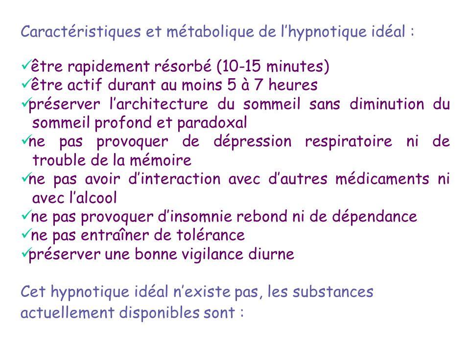 Caractéristiques et métabolique de lhypnotique idéal : être rapidement résorbé (10-15 minutes) être actif durant au moins 5 à 7 heures préserver larch