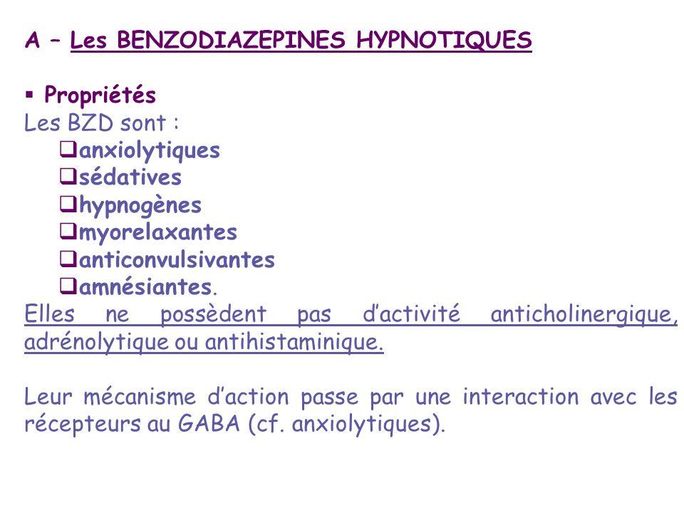 A – Les BENZODIAZEPINES HYPNOTIQUES Propriétés Les BZD sont : anxiolytiques sédatives hypnogènes myorelaxantes anticonvulsivantes amnésiantes. Elles n
