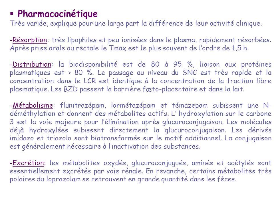 Pharmacocinétique Très variée, explique pour une large part la différence de leur activité clinique. -Résorption: très lipophiles et peu ionisées dans