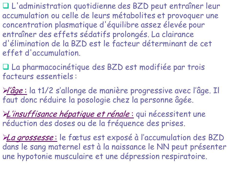 L'administration quotidienne des BZD peut entraîner leur accumulation ou celle de leurs métabolites et provoquer une concentration plasmatique d'équil