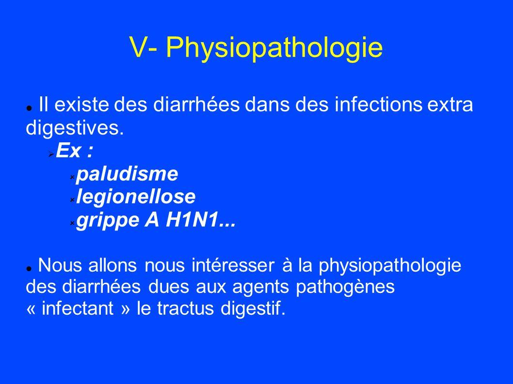 V- Physiopathologie Il existe des diarrhées dans des infections extra digestives. Ex : paludisme legionellose grippe A H1N1... Nous allons nous intére