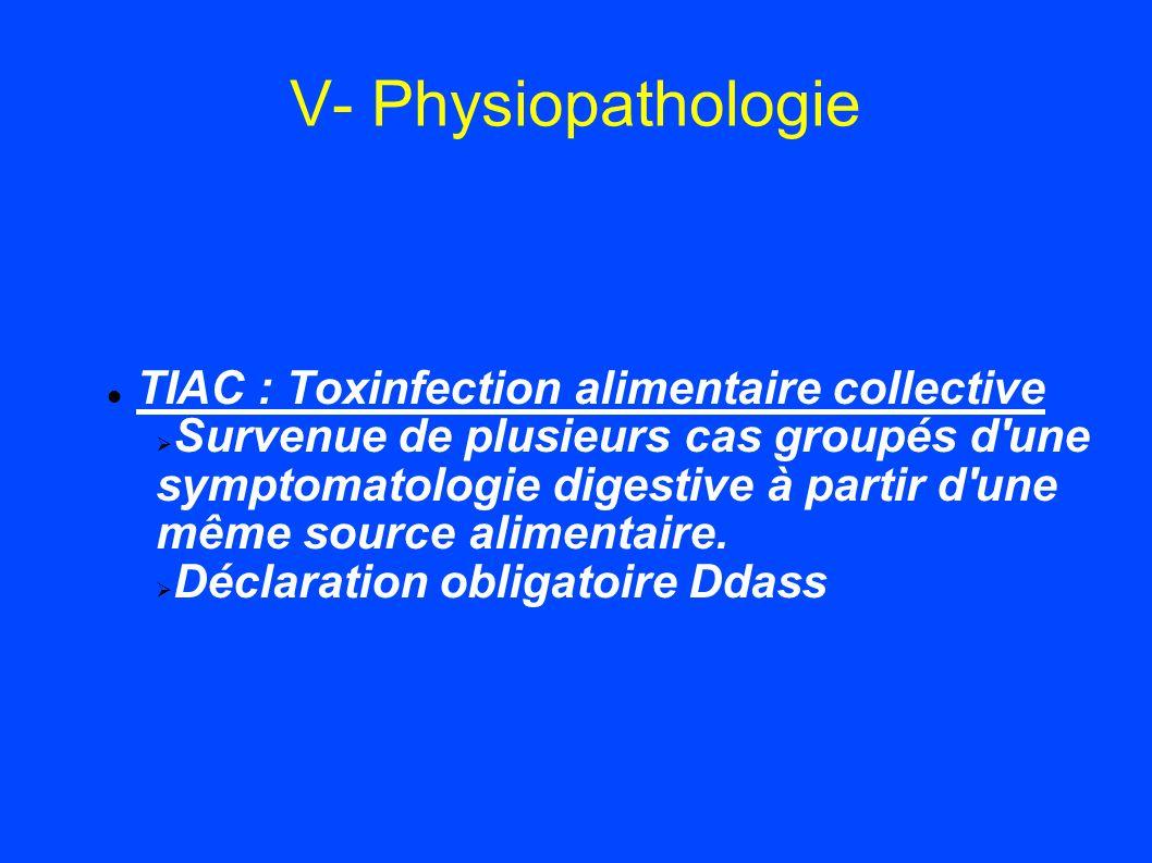 V- Physiopathologie TIAC : Toxinfection alimentaire collective Survenue de plusieurs cas groupés d'une symptomatologie digestive à partir d'une même s