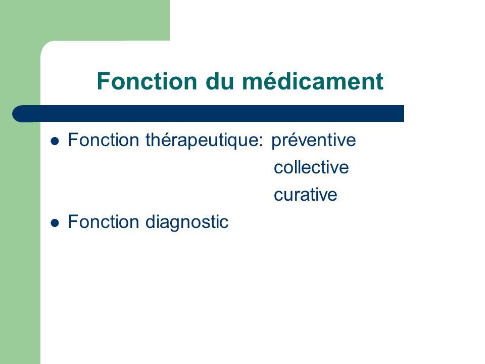 Fonction du médicament Fonction thérapeutique: préventive collective curative Fonction diagnostic