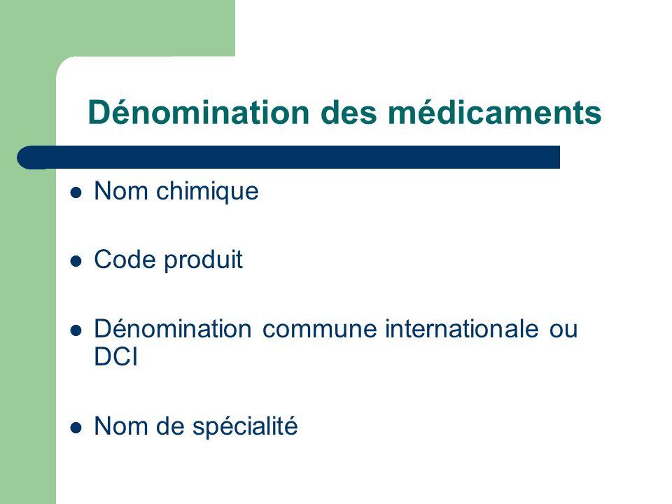 Dénomination des médicaments Nom chimique Code produit Dénomination commune internationale ou DCI Nom de spécialité