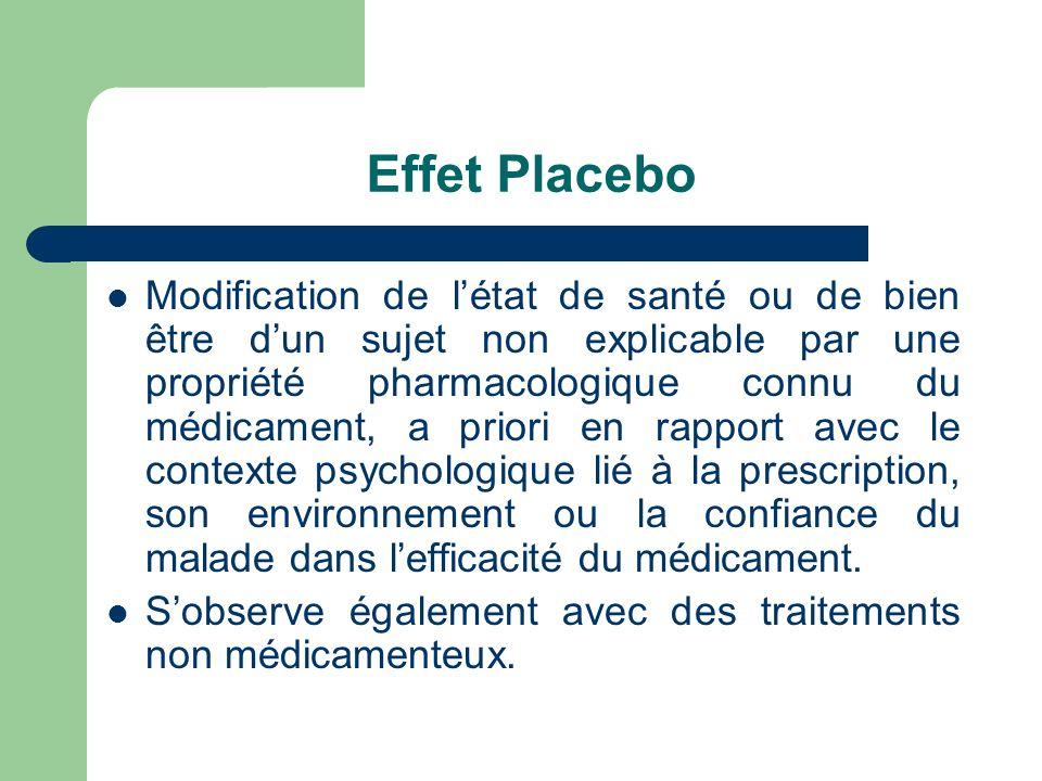 Effet Placebo Modification de létat de santé ou de bien être dun sujet non explicable par une propriété pharmacologique connu du médicament, a priori