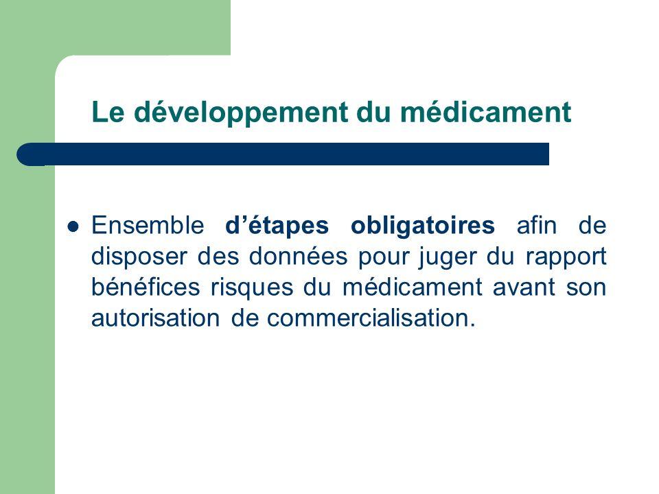 Le développement du médicament Ensemble détapes obligatoires afin de disposer des données pour juger du rapport bénéfices risques du médicament avant